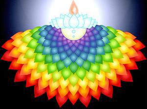 Chakra (Aura) Colors