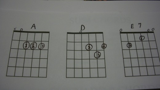 Use the 1 -4 - 5  method to pick out these chords.