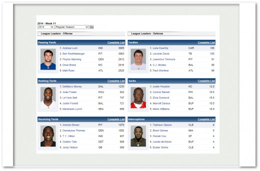 NFL players stats