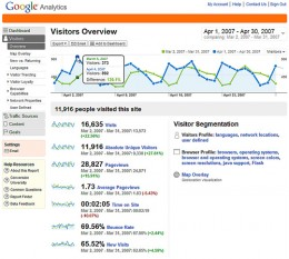 One more screen shot of Analytics
