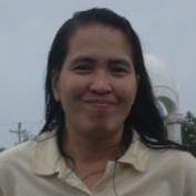 JAparri profile image