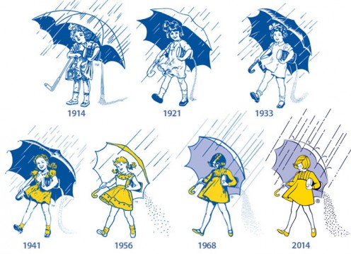 The ever changing Morton salt girl over the past 100 years.