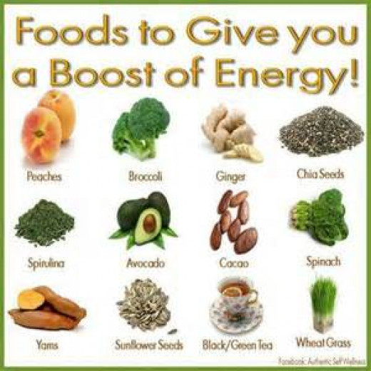 Natural Food Gives Energy