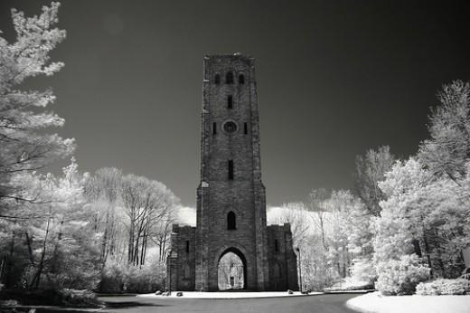 Beware the Devil's Tower