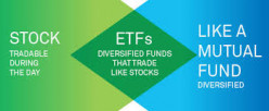 How to Invest in Exchange Traded Funds (ETFs)