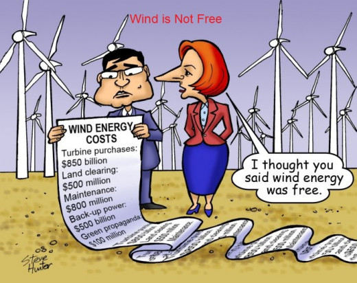 Wind energy is not free