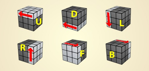 A list of every rubiks cube algorithm you will ever need hobbylark quick list of rubiks cube algorithms 3x3 sciox Image collections