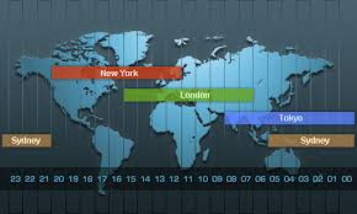 Forex trading shifts from one continent to a another in a 24 hour session.