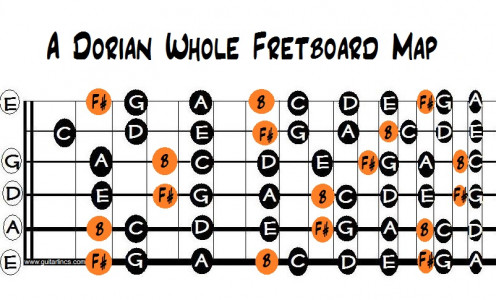 Here is the whole fretboard version of A Dorian, the second and sixth notes are in orange and the pentatonic notes in black. Note names are for information only.