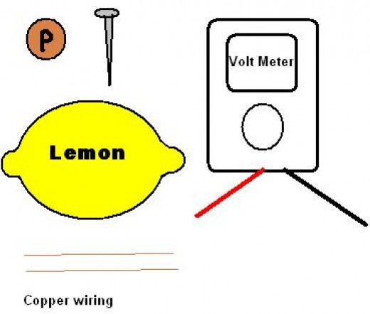 lemon battery hubpages