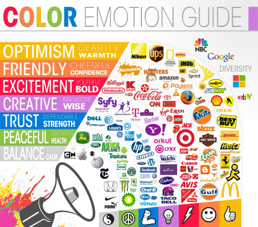 A colour emotion guide against the major brands' icon.