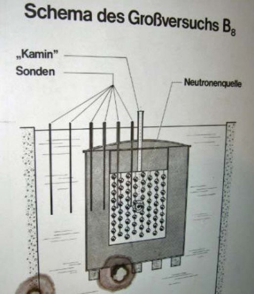 Schematic of the German reactor