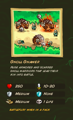 The Gnoll Gnawer