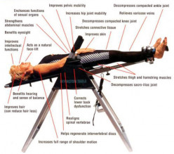 Top 5 Cheap & Best Inversion Therapy Tables Under 200 in 2016