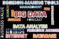 Empowering Businesses with Big Data and Predictive Analysis