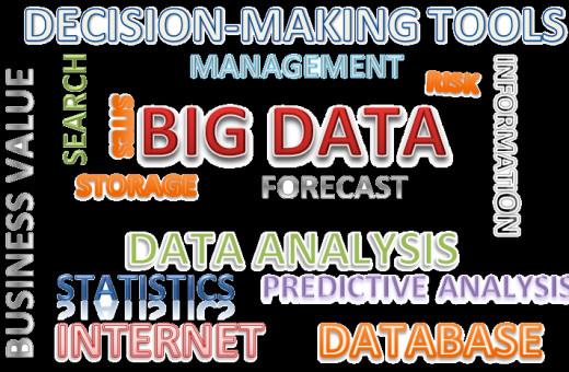 The world of Big Data