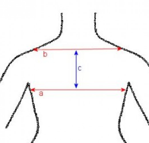Armhole length