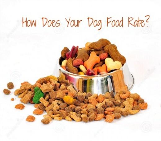 Ethoxyquin Dog Food Brands