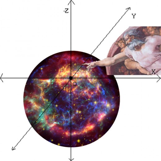 The Judeo-Christian worldview, the universe was created inside the existing space.