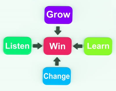 Once you have identified the need for change, you need to make it happen