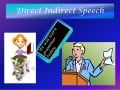 Direct and Indirect Speech with Detailed Explanation