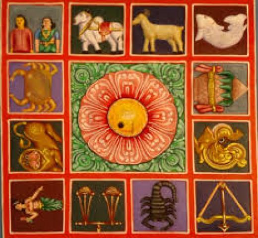 Zodiac - Temple Of Shiva, Kanipakam, India
