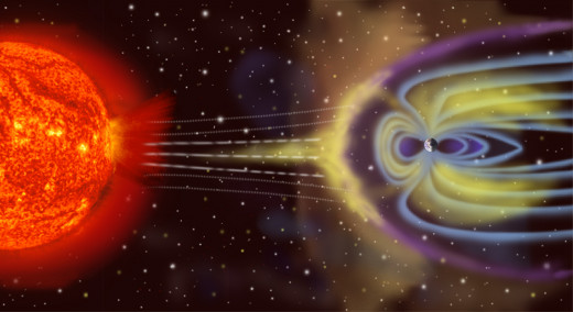 Large solar flares interact with the Earths Magnetosphere, possibly creating deep tonal sounds