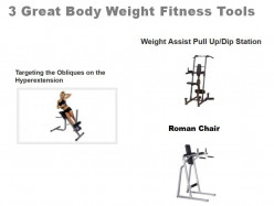 Top 3 Fitness Tools