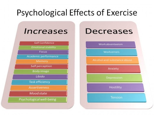 explain the relationship between physical fitness and health