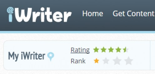 iWriter Rating and Ranking Explained
