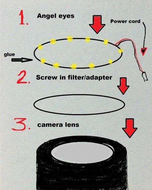 Glue angel eyes to the adapter ring then screw the ring to the lens