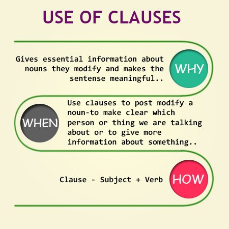 Use of Clauses