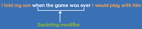 Example of Modifier
