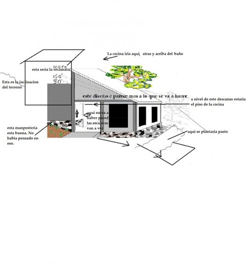 House Design Idea