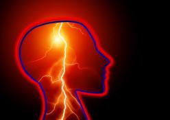 Various Types Of Headache