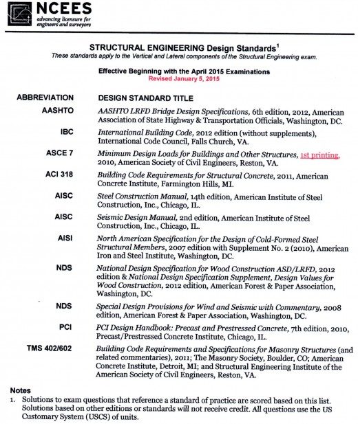 Design Standards for the Structural Engineering Exam, 2015.