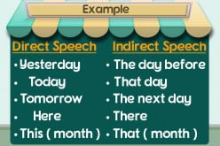Learning the Direct and Indirect Speech