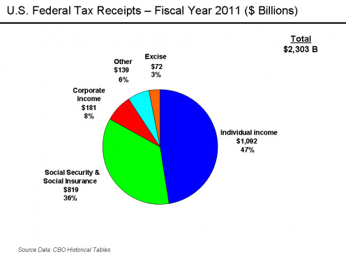 By Farcaster [CC BY-SA 3.0 (http://creativecommons.org/licenses/by-sa/3.0) or GFDL (http://www.gnu.org/copyleft/fdl.html)], via Wikimedia Commons