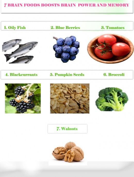 best supplements for your mind