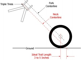 Measuring Trail