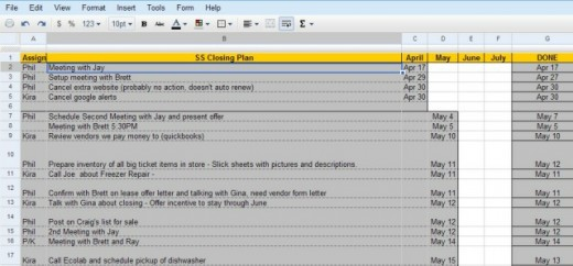 An example of our action plan - Took checklist and added due dates and assignees.  Used Google Docs to allow easy sharing.