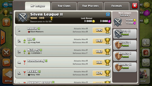 Player's position in their Clash of Clans league for the season