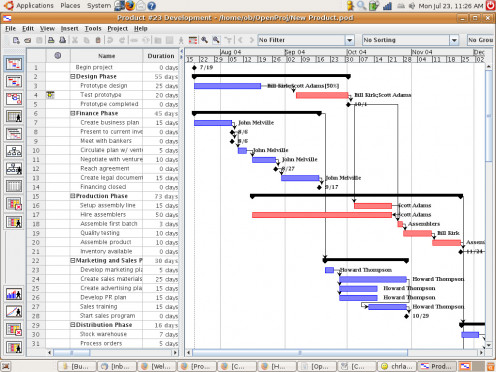 Dedicated project management software makes managing projects much easier