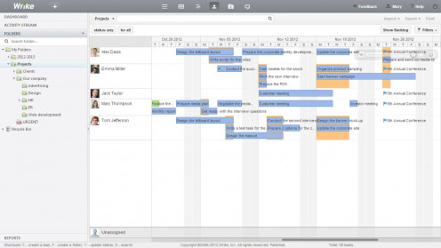 There are lots of cloud based and locally installed solutions for project management software