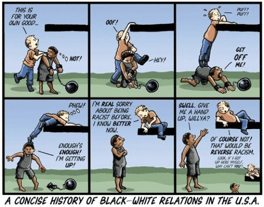 A history of racism