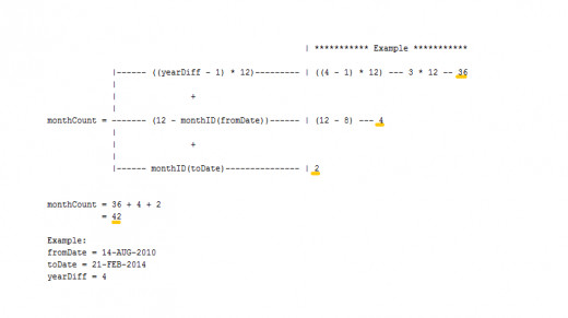 Formula for monthCount().