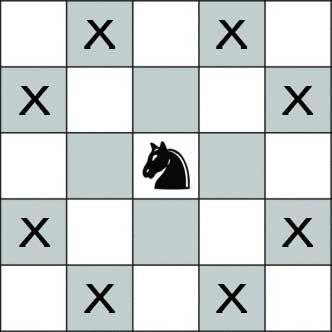 movement of knight