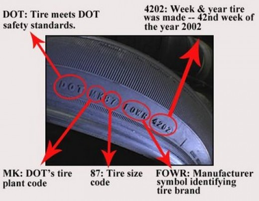 Tire Cides Defined