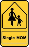 Single Parent Families In Canada