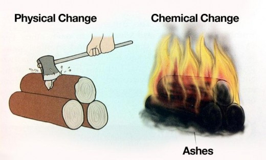 The difference between Chemical and Physical Changes